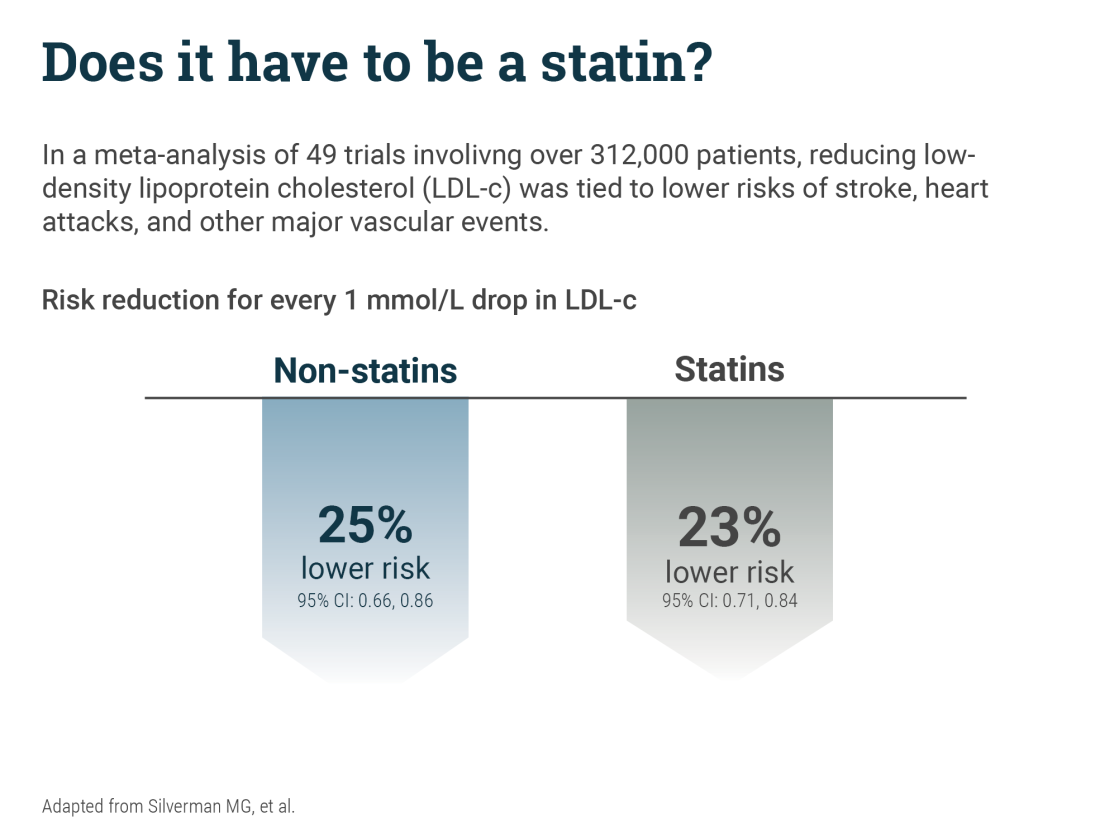 statins-vs-non-statins2